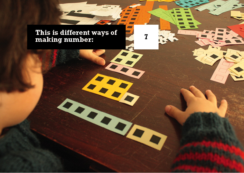This is different ways of making number 7